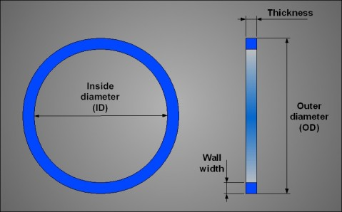 Washer diagram